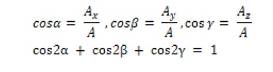 Direction Cosines of a Vector