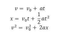 Kinematic Equations of motion