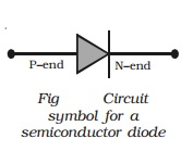 Symbol of a semiconductor diode
