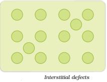 Interstitial Defect