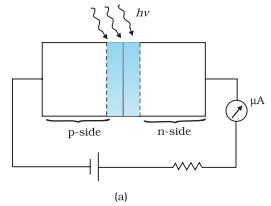 An illuminated photodiode under reverse bias