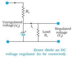 Zener Diode as DC voltage regulator