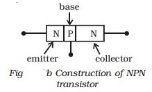 A Construction of NPN transistor