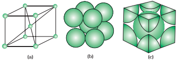 A body-centred cubic unit cell (a) open structure (b) space filling structure  (c) actual portions of atoms belonging to one unit cell.