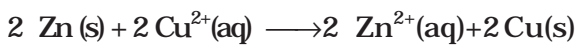 Electrochemical cell and Gibbs Energy of the Reaction