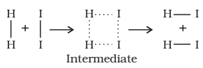Formation of HI through the intermediate