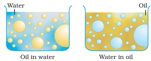 Types of Emulsions