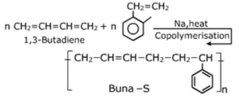Copolymerisation