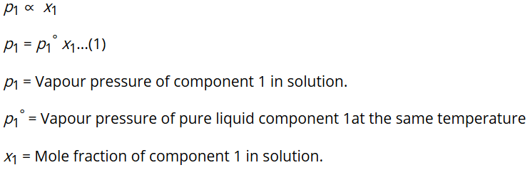 Vapour Pressure of a Solid-Liquid Solution