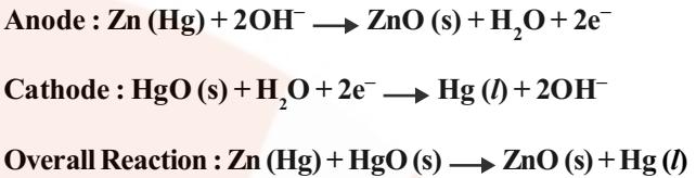 Mercury cell reaction