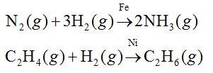 Catalytic Properties of d-block elements