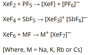 Xenon-fluorine compounds