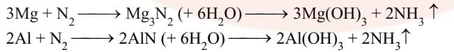 Properties ofDinitrogen