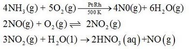 Preparation Nitric acid