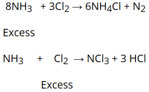 Reaction with ammonia