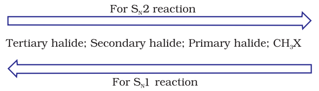 Mechanism of nucleophilic substitution reaction