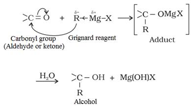 Preparation of Alcohols Form Grignard reagent, RMgX