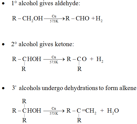 Dehydrogenation of alcohols