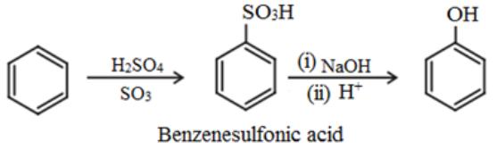 Preparation of phenol From benzene sulphonic acid