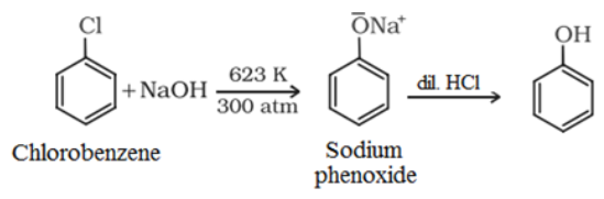 Preparation of phenol From haloarenes