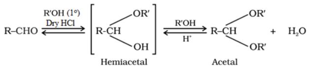Addition of alcohols