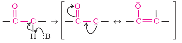 Reaction due to α-hydrogen