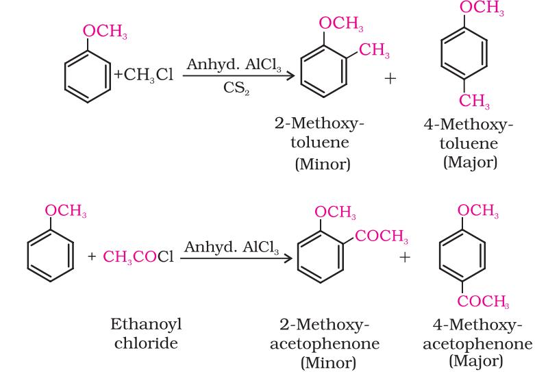 Friedel-Crafts reaction