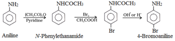 Bromination of Amines