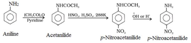 Nitrationof Amines