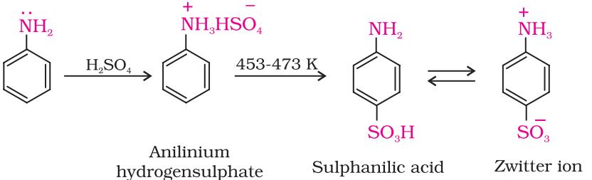 Sulphonation of Amines