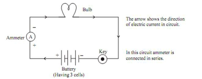 Electric Circuit for Ammeter