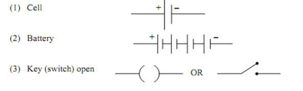 General Circuit Element Symbols