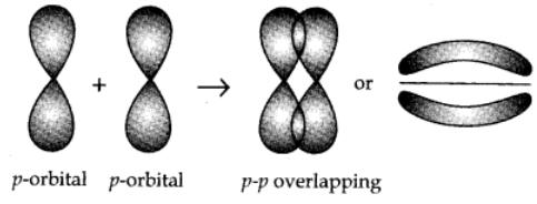 pi (π bond)