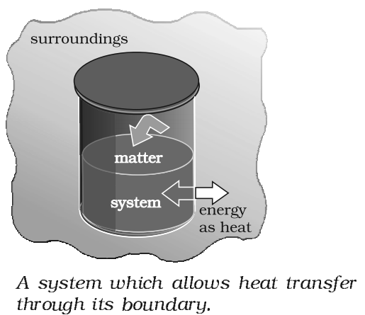 A system which does not permit the transfer of heat through its boundary