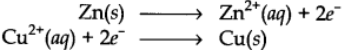 Competitive Electron Transfer Reactions