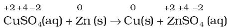 Metal displacement reactions