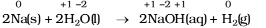 Non-Metal displacement reactions