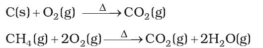 Preparation of Carbon Dioxide