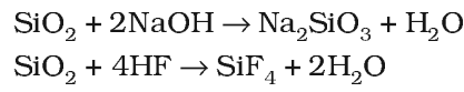 Properties of Silicon Dioxide