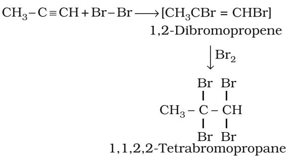 Addition of halogens