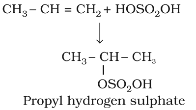 Addition of Sulphuric acid