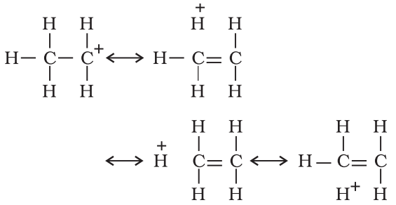 Hyperconjugation or No Bond Resonance