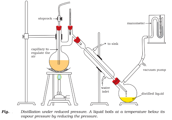 Methods of Purification of organic Compounds : Distillation under reduced pressure