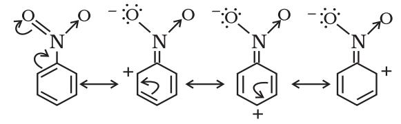 Negative Resonance Effect (-R effect)