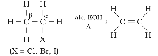 Preparation of Alkene from Haloalkanes (dehydrohalogenation)