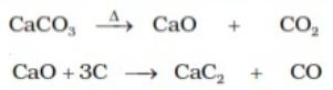 Preparation of Alkynes from calcium carbide